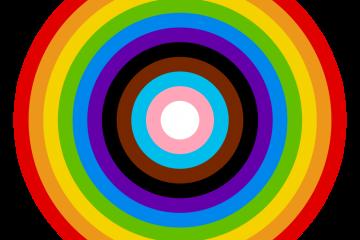 We blijven onszelf avatar inclusieve RGB bij COC Midden-Nederland